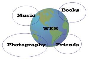 web world